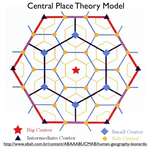 Central-Place-Theory-Model